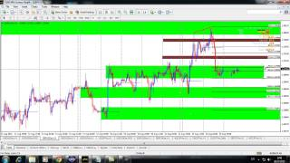 forex-trading-system001