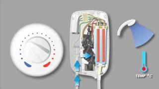 Mira Showers - Seasonal Effects on Electric Showers