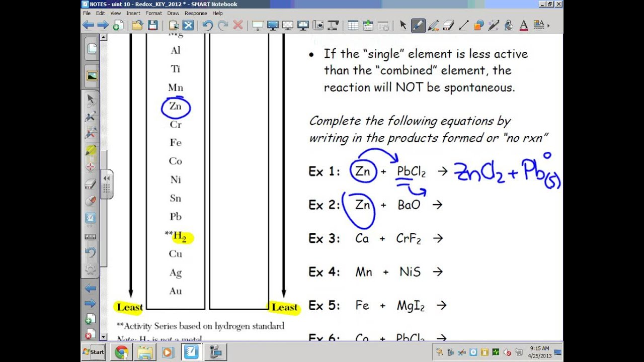 Chem Reference Tables Chemistry Reference Tables By Juan Betancourt Page 6 Issuu Ap Chemistry