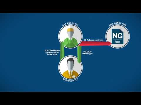 An Overview of Natural Gas Risk Management: Product & Basis