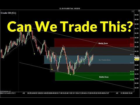 """Super Wednesday"" Trading Strategy | Crude Oil, Emini, Nasdaq, Gold, Euro"