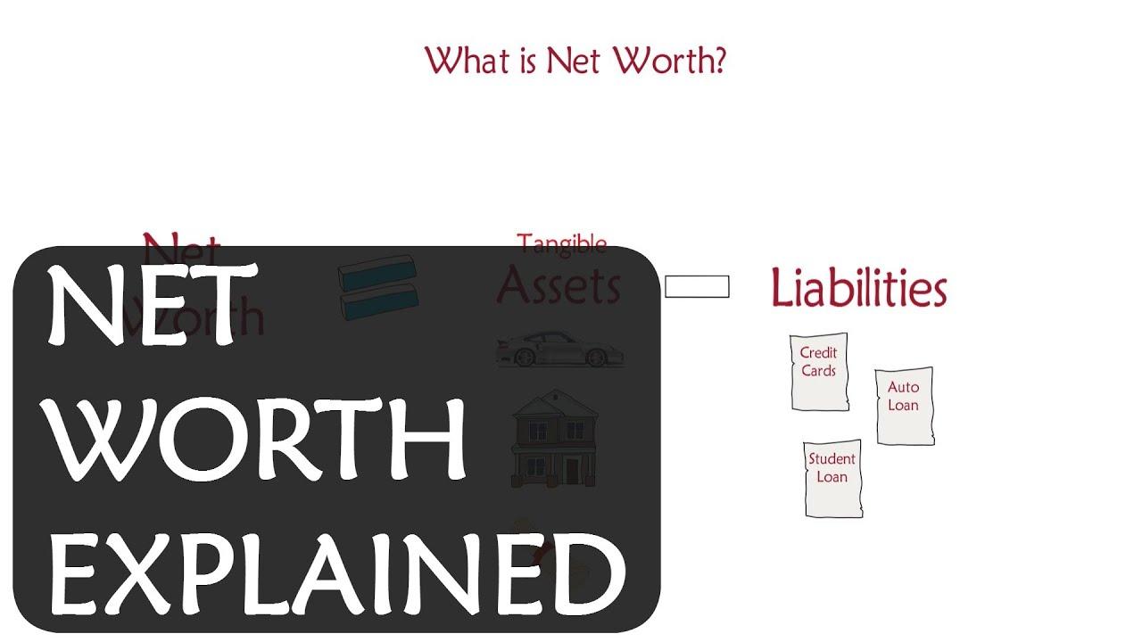 how do i calculate my net worth youtube