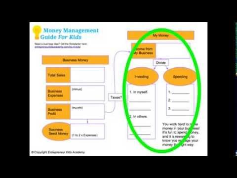 money management worksheet for kids youtube. Black Bedroom Furniture Sets. Home Design Ideas