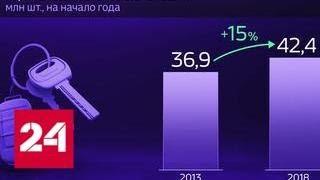 Россия в цифрах. Как меняется российский автопарк - Россия 24