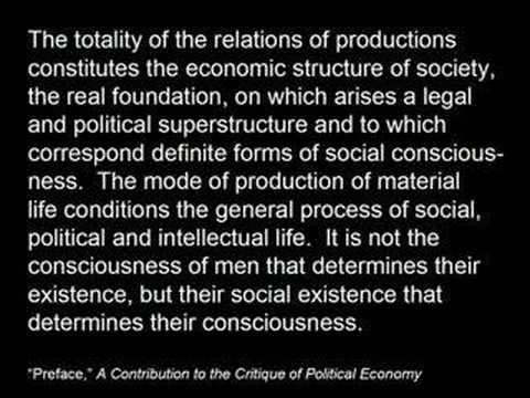 an analysis of historical materialism The materialist conception of history, also known as historical materialism, is a concept within marxist theory the principle behind materialism is that reality, or.