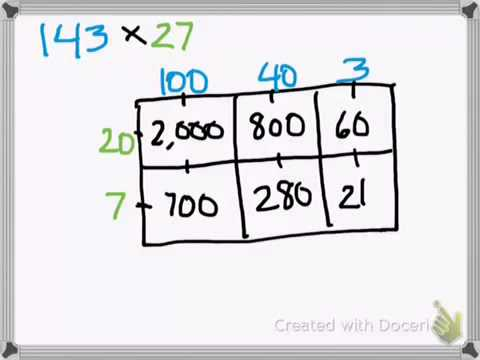 Multiplication Area Model Method 3 Digit By 2 Digit