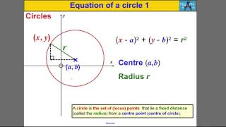 Equation of a circle 1