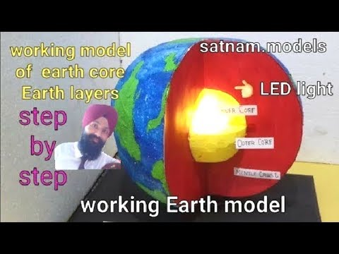 ✔Earth layers working model | 3d working model of science |