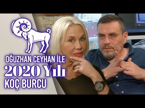 Yengeç Burcu Temmuz 2020 Yorumu   Güzel Bir Dönem Başlıyor   Aylık Yorum   Billur Tv