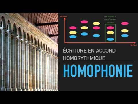 Homophonie / homorythmie