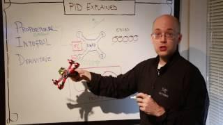 Quadcopter PID explained