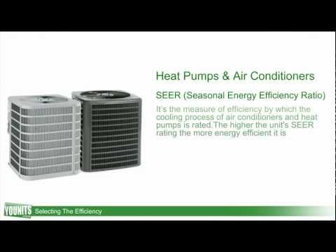 Selecting the Efficiency for Heating and Air Conditioning Equipment - Younits.com [HD]