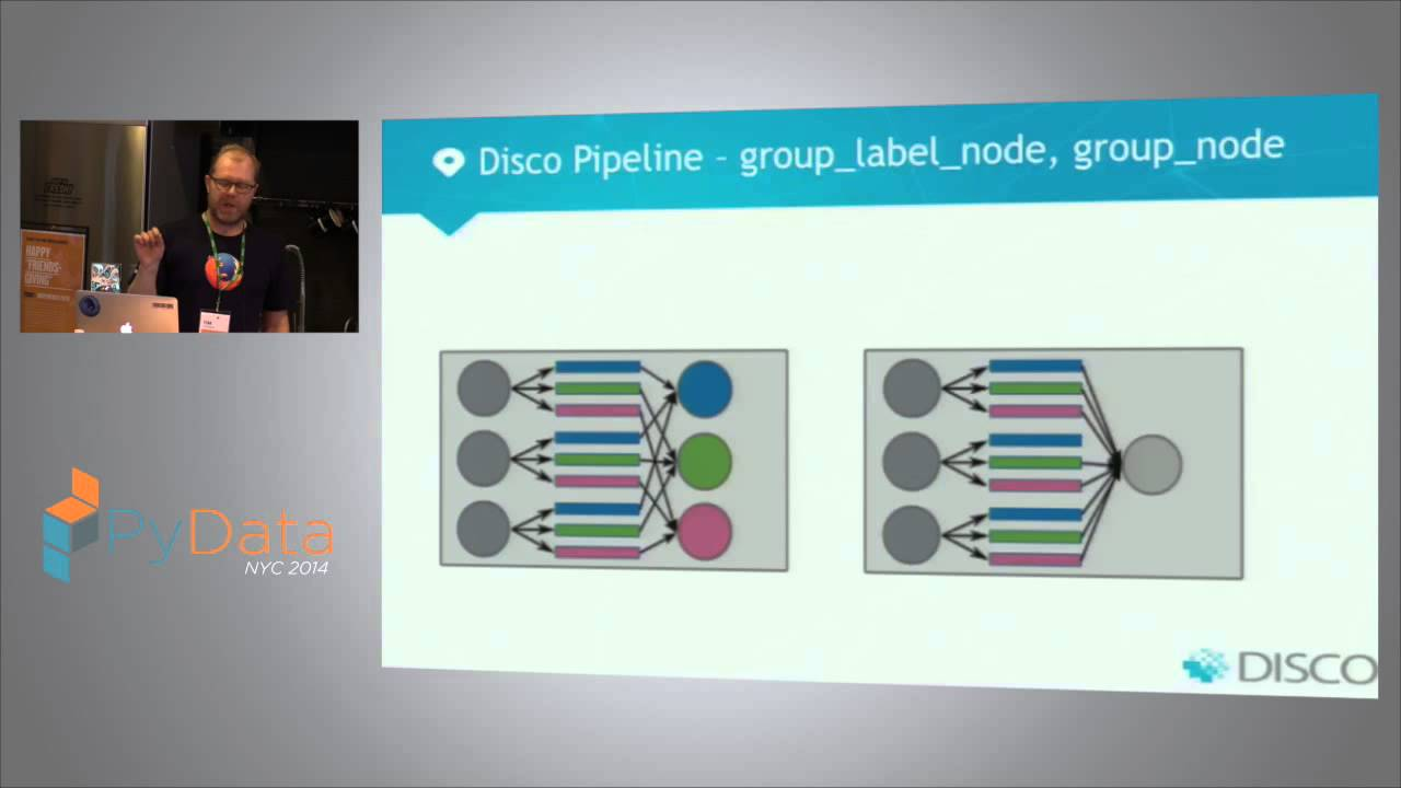 Image from Tim Spurway - Disco Distributed Multi Stage Data Pipelines