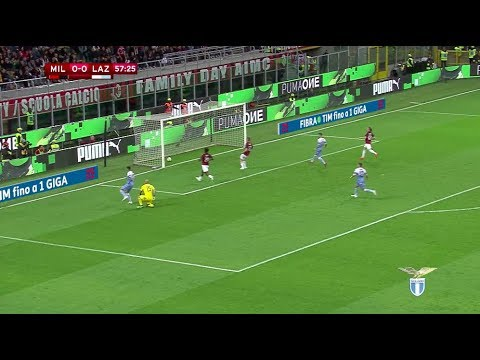 TIM Cup   Highlights Milan-Lazio 0-1