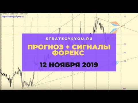 Прогноз EURUSD (+9 пар) на 12 НОЯБРЯ 2019 + сигналы, обзоры, аналитика форекс