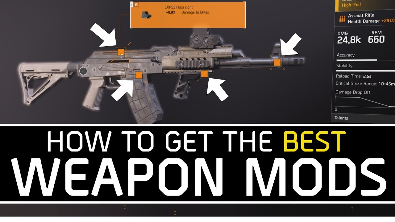the division 2 best weapons