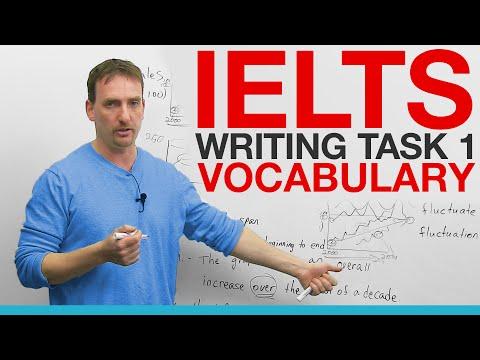 IELTS VOCABULARY – Task 1
