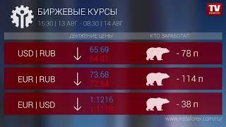 InstaForex tv news: Кто заработал на Форекс 14.08.2019 9:30