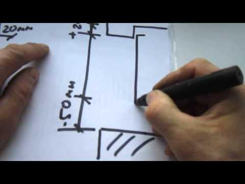 Как замерить проем под пластиковое окно в кирпичном доме