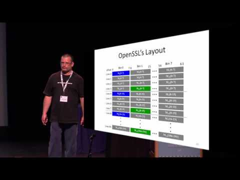 CacheBleed  A Timing Attack on OpenSSL Constant Time RSA