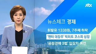 '엔터 대장주' 빅히트 코스피 입성…상장…