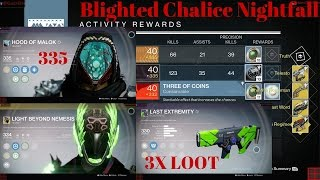 Destiny Nightfall Blighted Chalice, Hunt for the Hood of Malok (small arms and airborne)