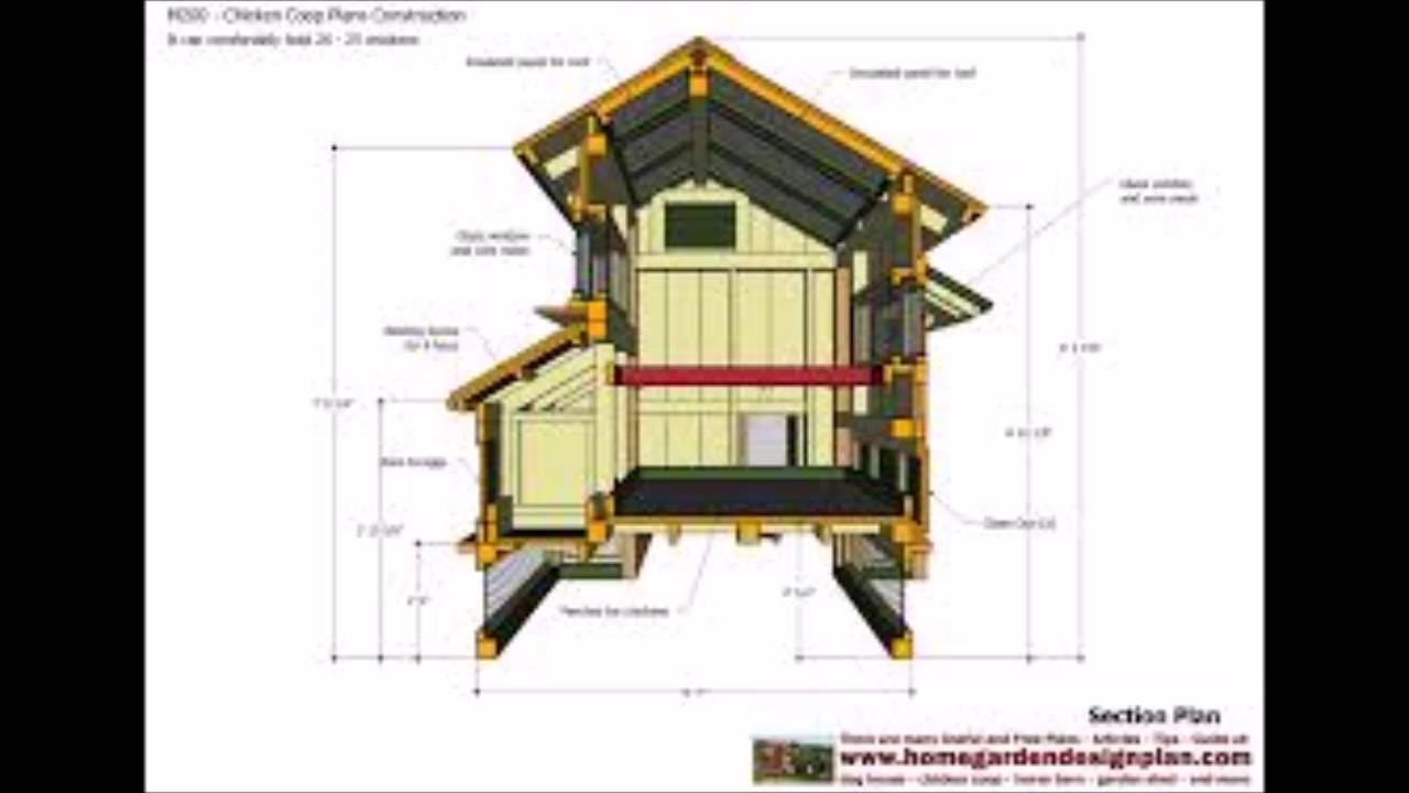 Cost of building a poultry house