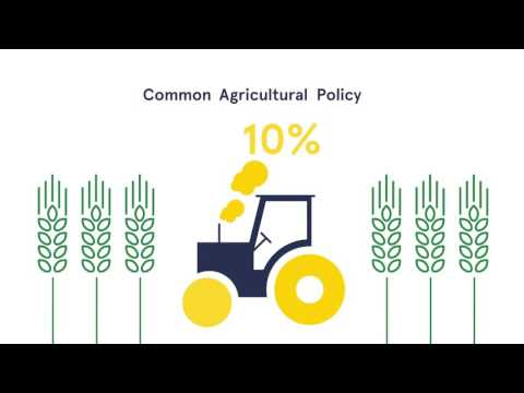 Making EU farming innovative