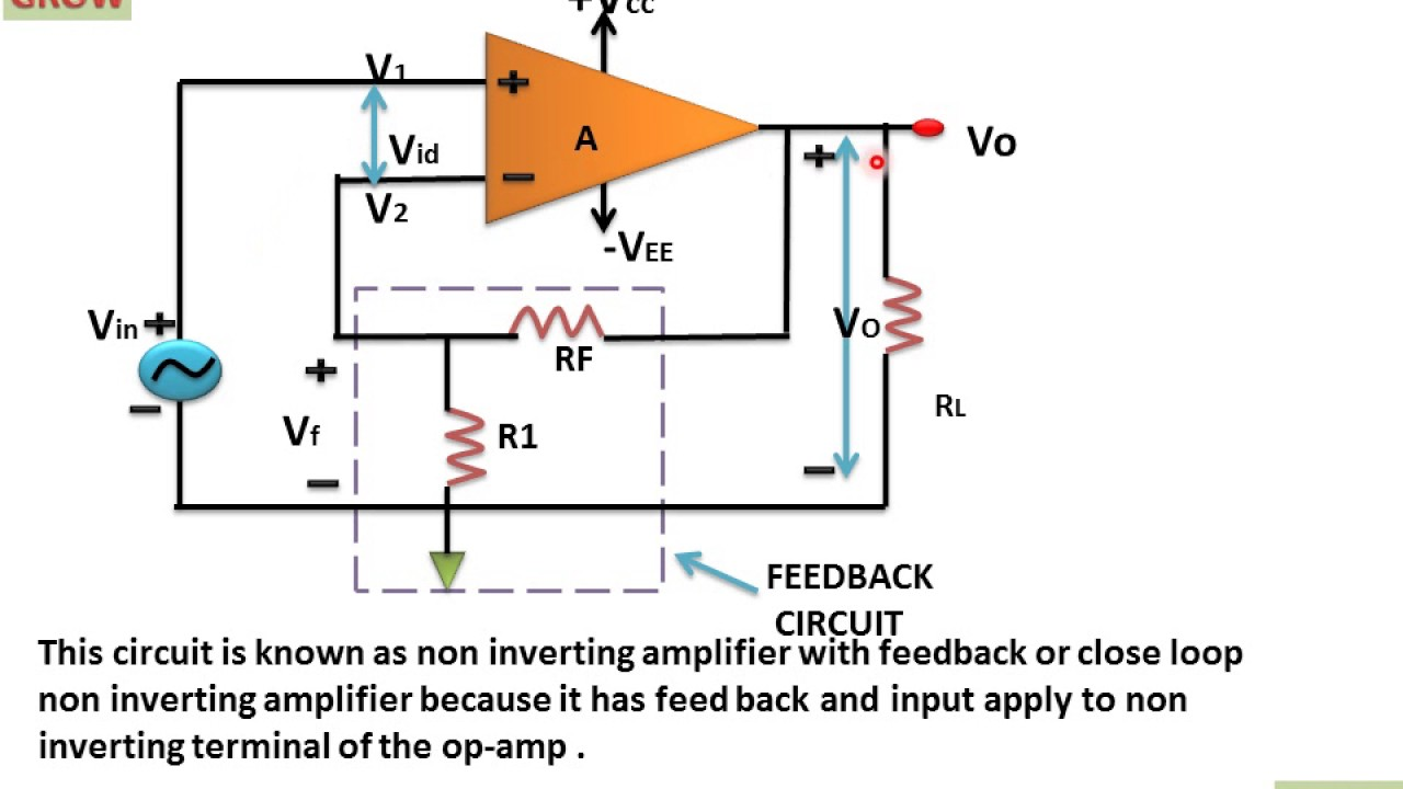 hight resolution of voltage series feedback amplifier negative feedback