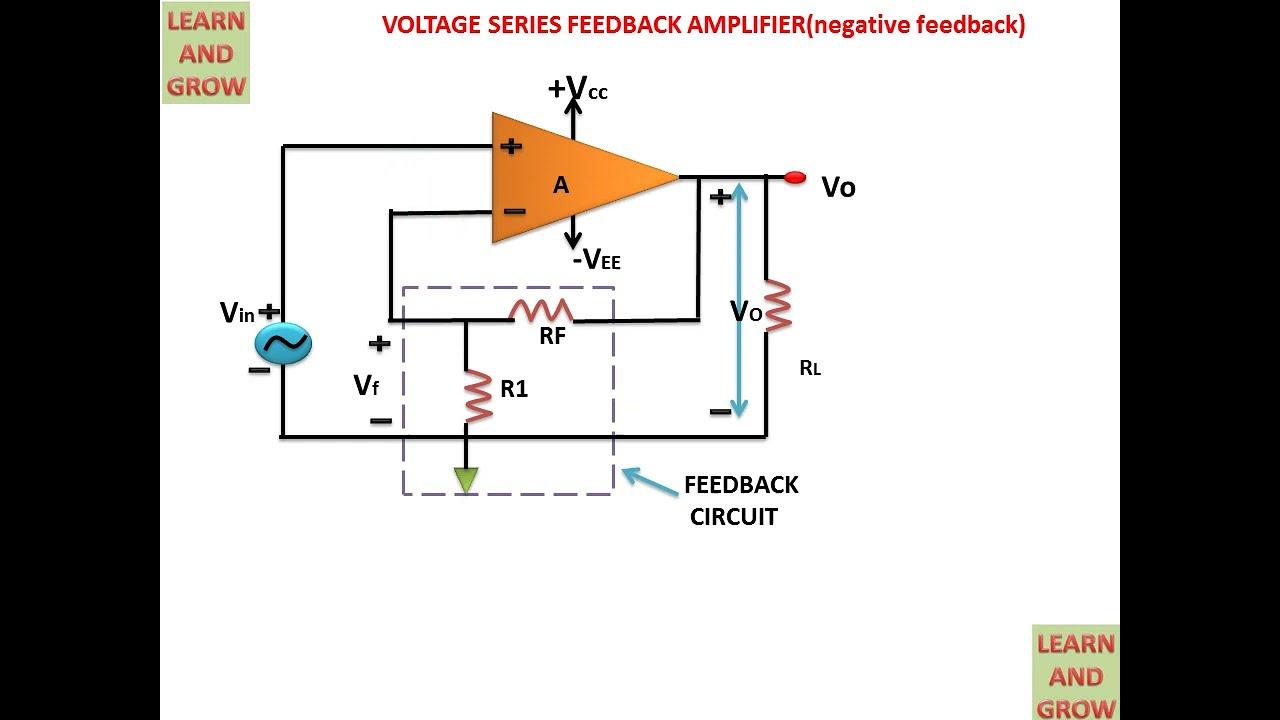 online Applied Asymptotic Methods in Nonlinear Oscillations