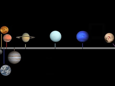 !!!Solar System Walk And Formation!!!