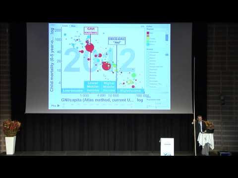 Hans Rosling spoke at SKAGEN Fondenes New Year's Conference 2014