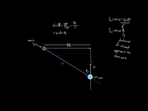 Ball hits rod angular momentum example