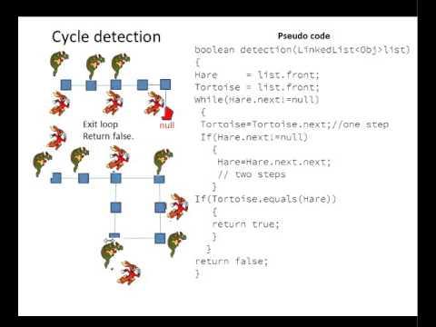 cycle detection algorithms