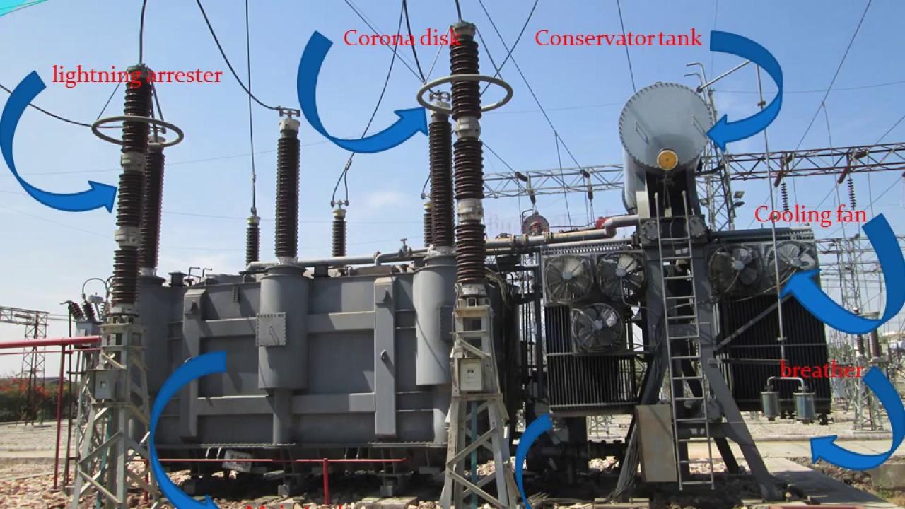 power point presentation (ppt) on 220KV GSS इलेट्रिकल पॉवर पॉइन्ट  प्रेजेंटेशन 220KV GSS
