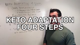 Keto Adaptation in Four Steps | Keto Kulture