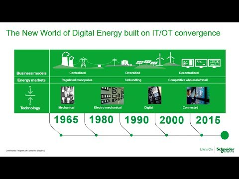 Creating Smarter Utilities – How Esri and Schneider Electric