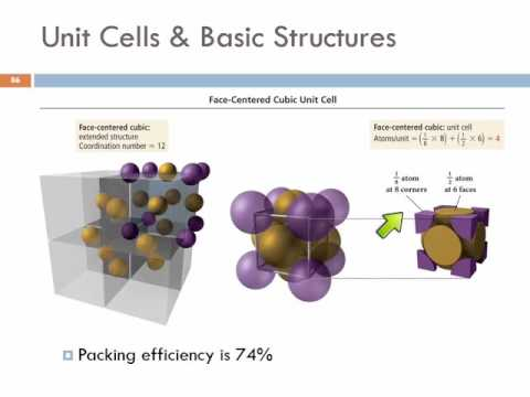11.11 Crystalline Solids: Unit Cells & Basic Structures