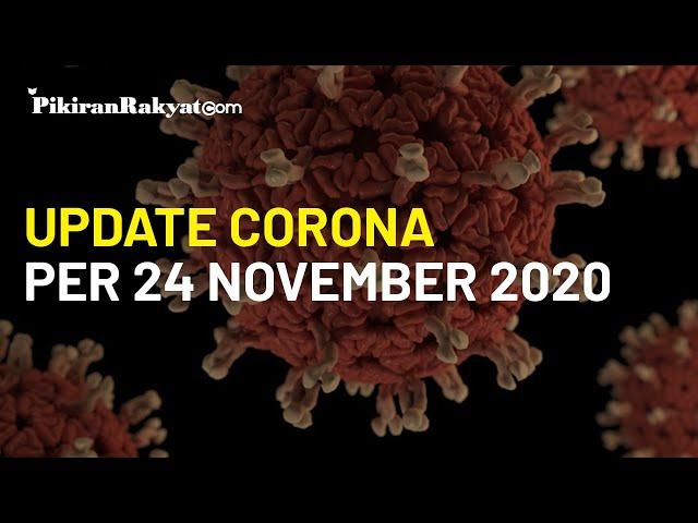 BREAKING NEWS: Update Kasus Corona di Indonesia per 24 November 2020, +4.192 Orang Positif