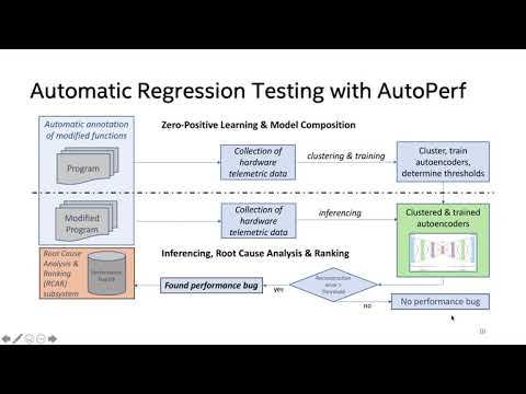 AutoPerf, An Automatic Performance Regression System (NeurIPS '19)