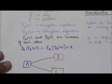 NETWORK SECURITY-7| CRYPTOGRAPHY, SYMMETRIC KEY CIPHER