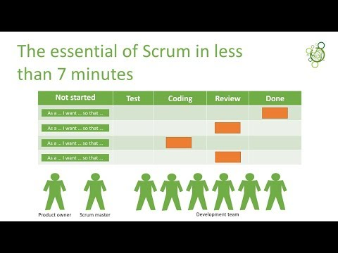 the-essential-of-scrum-in-less-than-7-minutes