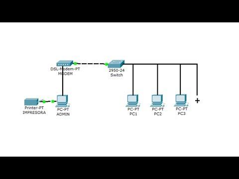 Como crear una red para un cyber