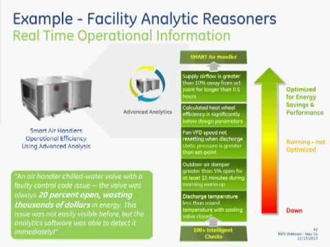 Real-time Operational Intelligence Webinar