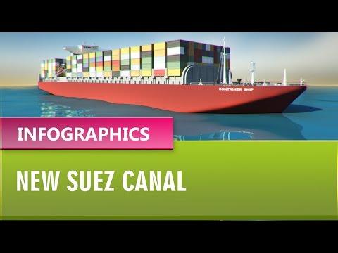NewSuez Canal