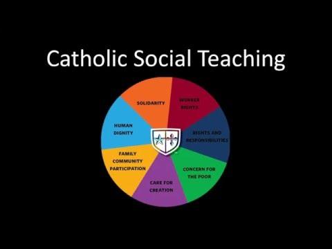 RCIA - Catholic Social Teaching