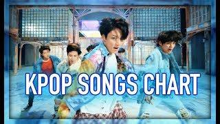 k pop songs chart may 2018 week 4