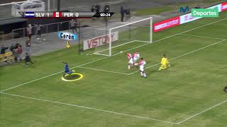 Análisis Táctico: mira el golazo de contragolpe de El Salvador contra Perú | AMISTOSO
