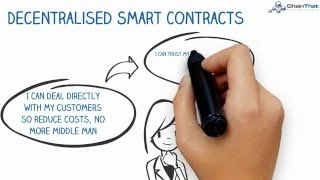 Simple introduction to smart contracts on a blockchain thumbnail