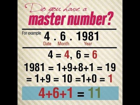 Numerology Of Name Prakash Name Numerology 3